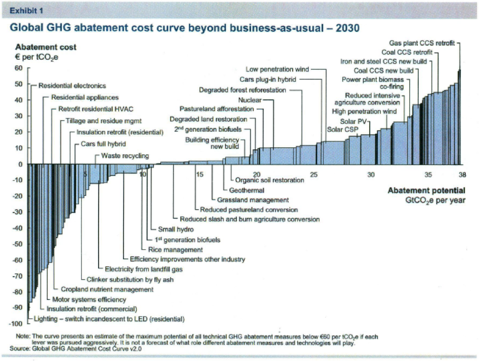 McKinsey Graph.png