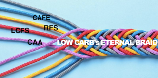 CAFE LCFS CAA RFS braid