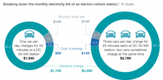 demand charge impacts on DC Fast Charger costs