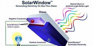 solarwindow