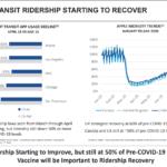 transit ridership
