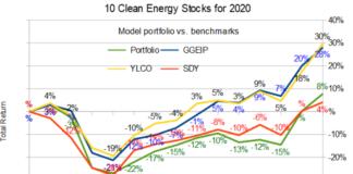 Model portfolio v benchmarks