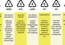Plastics recycling numbers