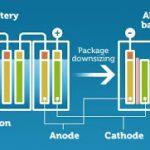 SS Battery Diagram
